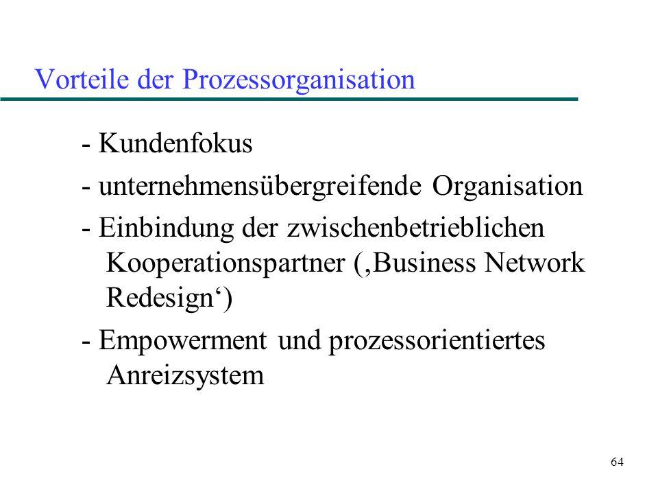 Vorteile der Prozessorganisation