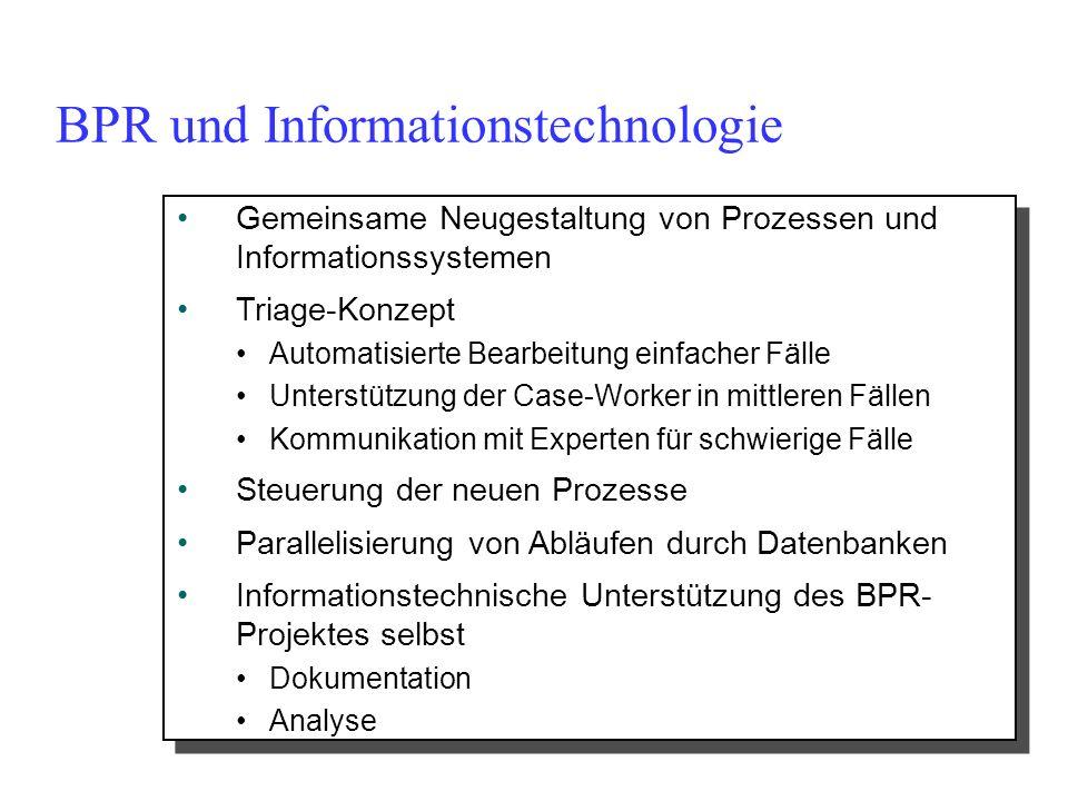BPR und Informationstechnologie