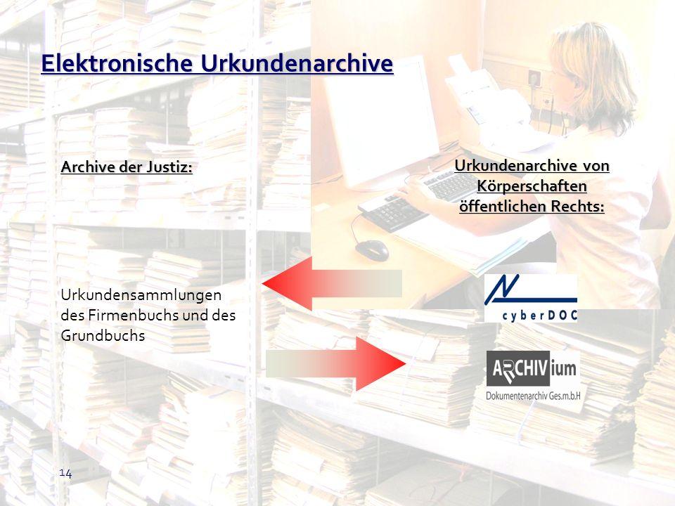 Elektronische Urkundenarchive