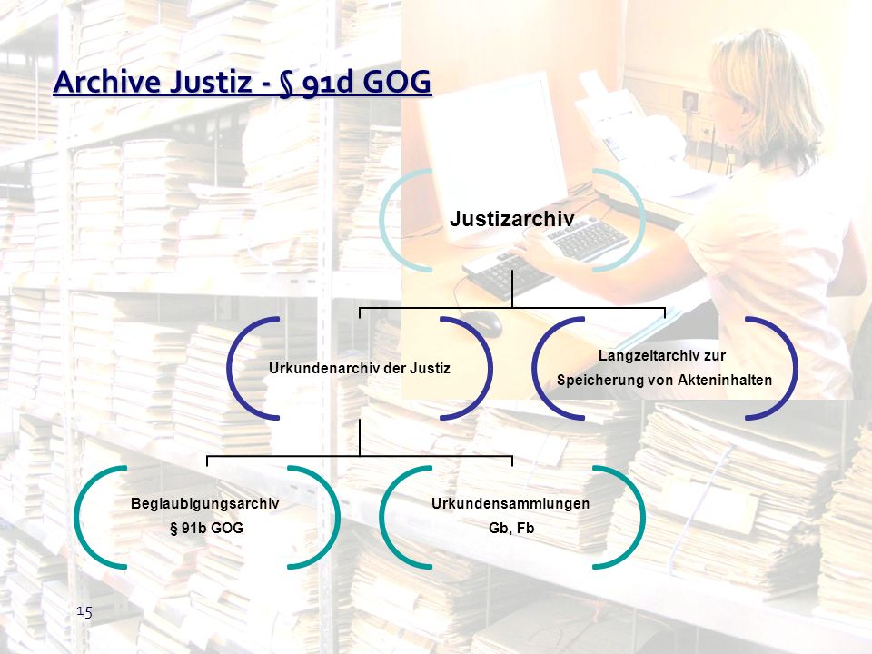 Archive Justiz - § 91d GOG