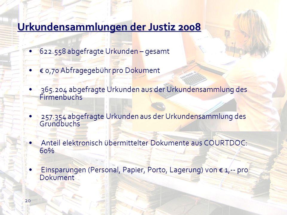 Urkundensammlungen der Justiz 2008