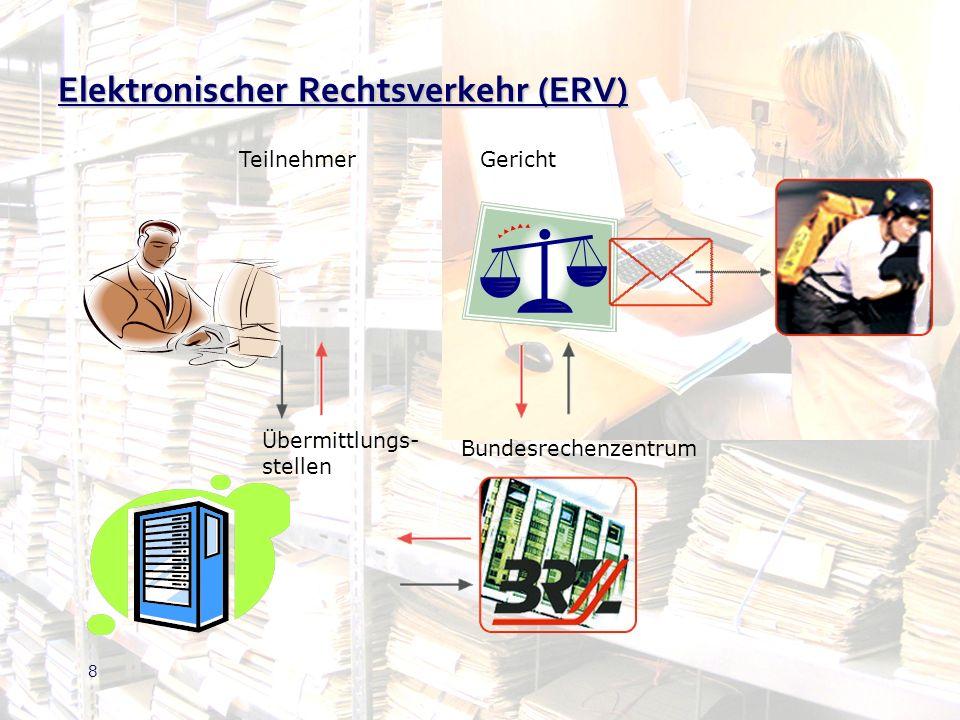 Elektronischer Rechtsverkehr (ERV)