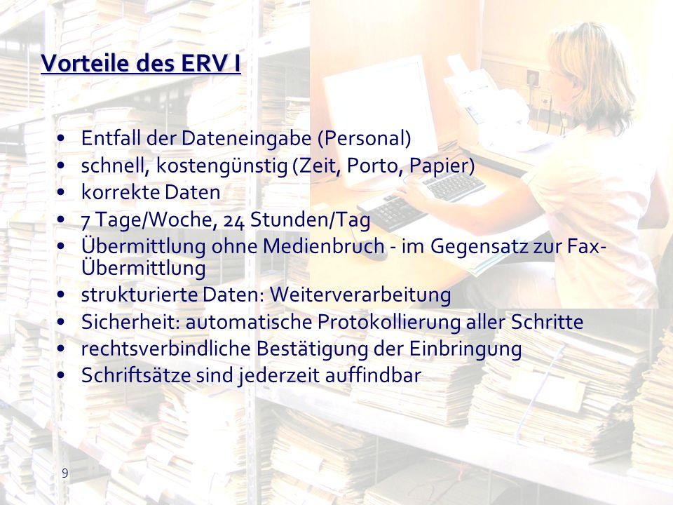 Vorteile des ERV I Entfall der Dateneingabe (Personal)