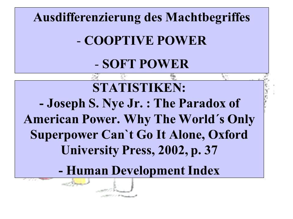 Ausdifferenzierung des Machtbegriffes