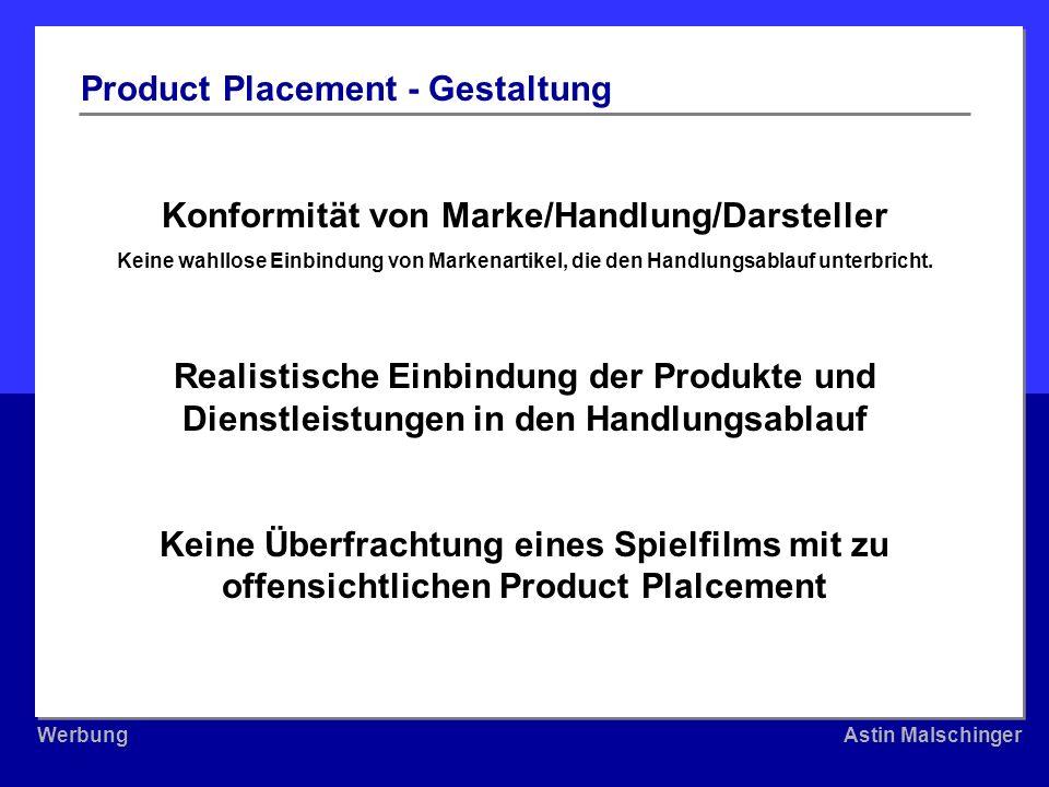 Konformität von Marke/Handlung/Darsteller