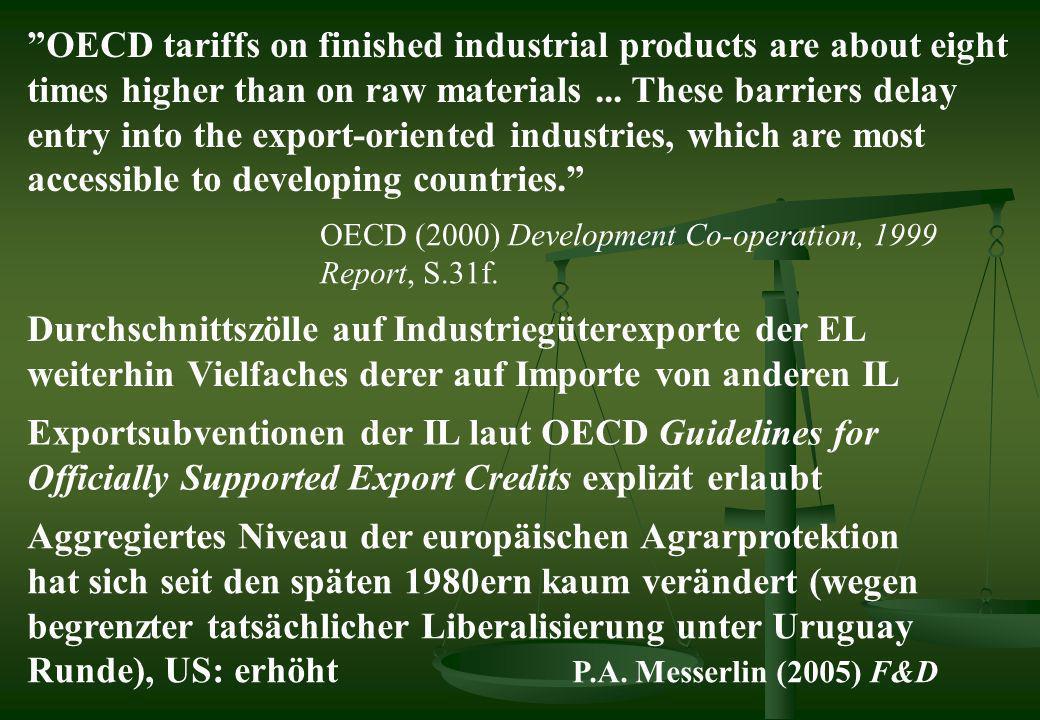 Aggregiertes Niveau der europäischen Agrarprotektion
