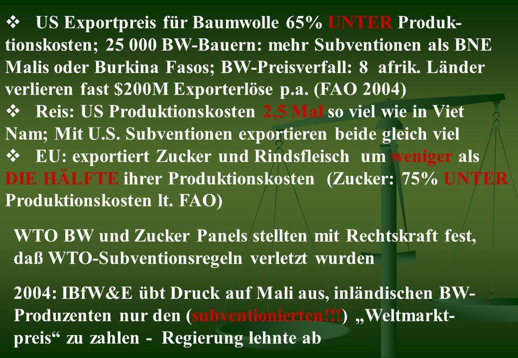 US Exportpreis für Baumwolle 65% UNTER Produk-tionskosten; 25 000 BW-Bauern: mehr Subventionen als BNE Malis oder Burkina Fasos; BW-Preisverfall: 8 afrik. Länder verlieren fast $200M Exporterlöse p.a. (FAO 2004)
