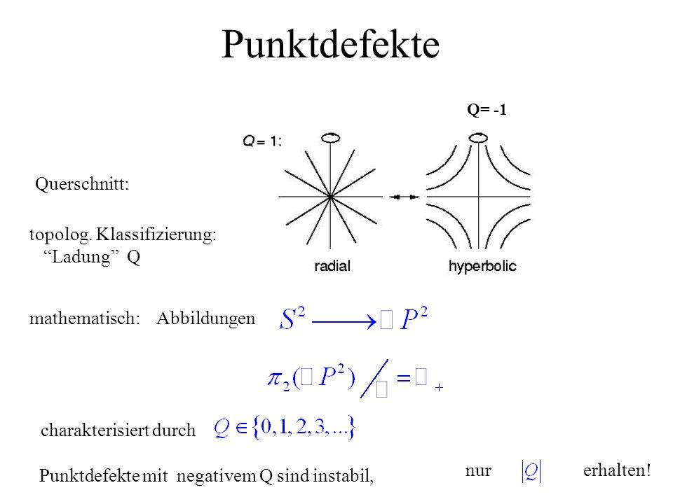 Punktdefekte Querschnitt: topolog. Klassifizierung: Ladung Q