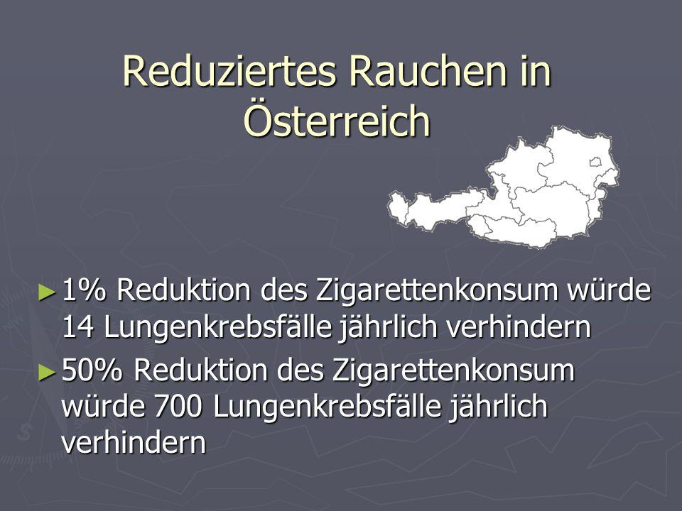Reduziertes Rauchen in Österreich