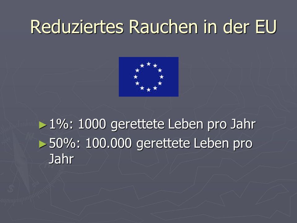 Reduziertes Rauchen in der EU