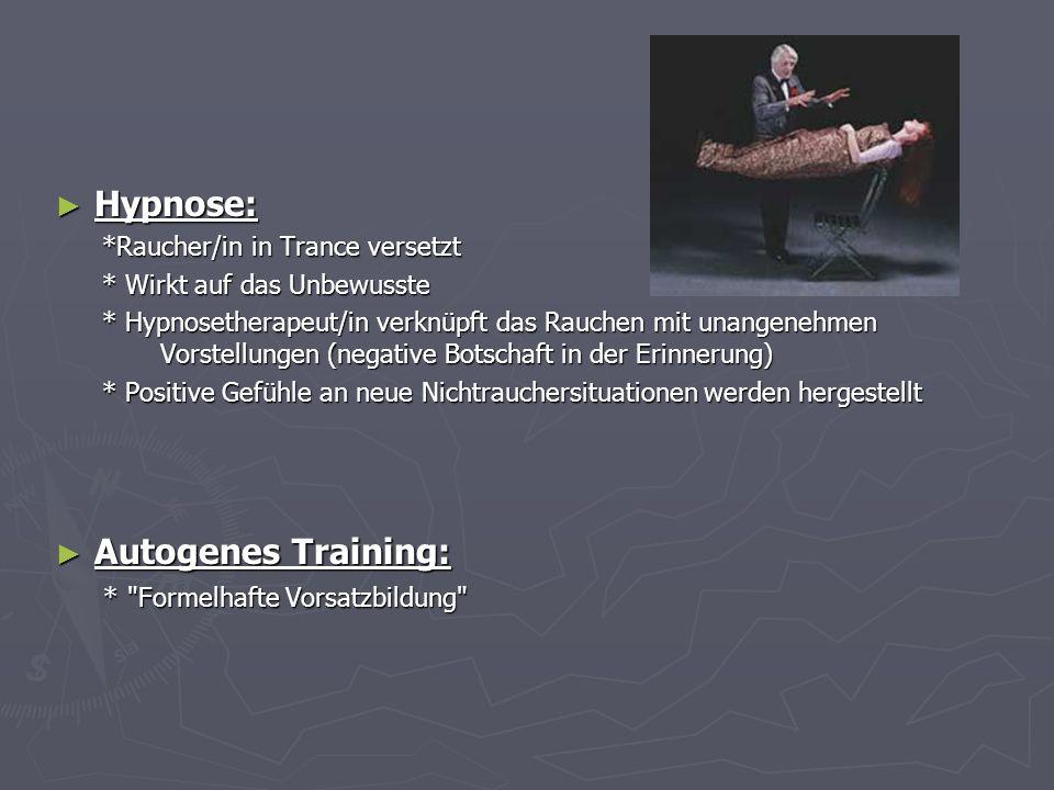 Hypnose: Autogenes Training: * Formelhafte Vorsatzbildung