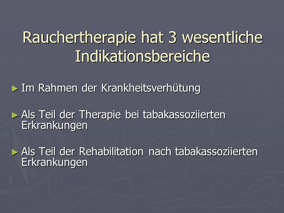 Rauchertherapie hat 3 wesentliche Indikationsbereiche