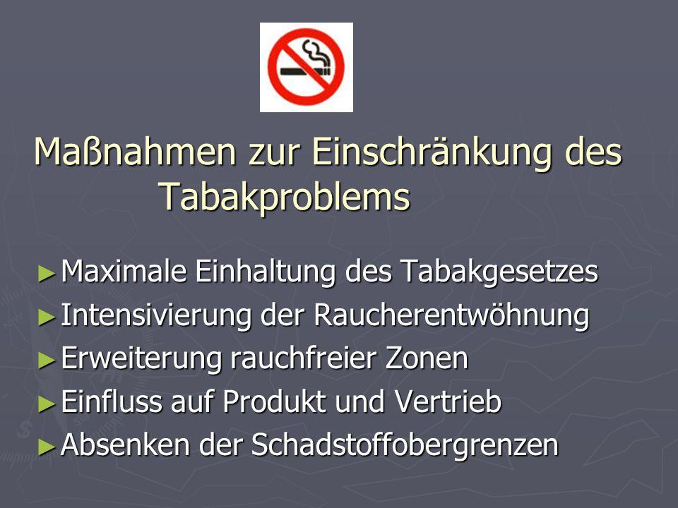 Maßnahmen zur Einschränkung des Tabakproblems