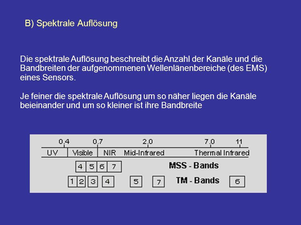 B) Spektrale Auflösung