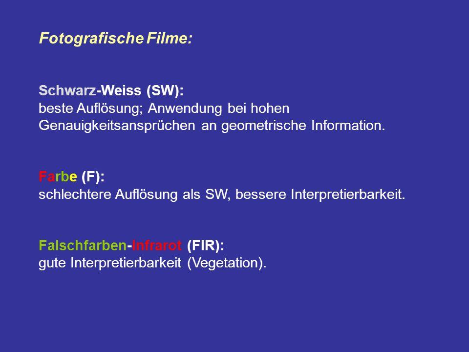 Fotografische Filme: Schwarz-Weiss (SW):