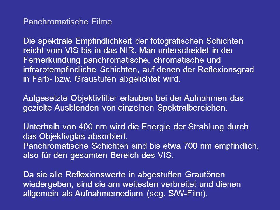 Panchromatische Filme