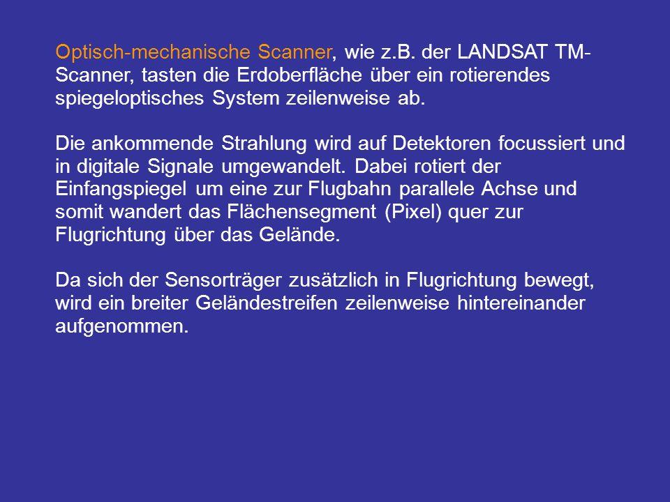 Optisch-mechanische Scanner, wie z. B