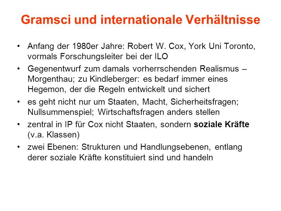 Gramsci und internationale Verhältnisse