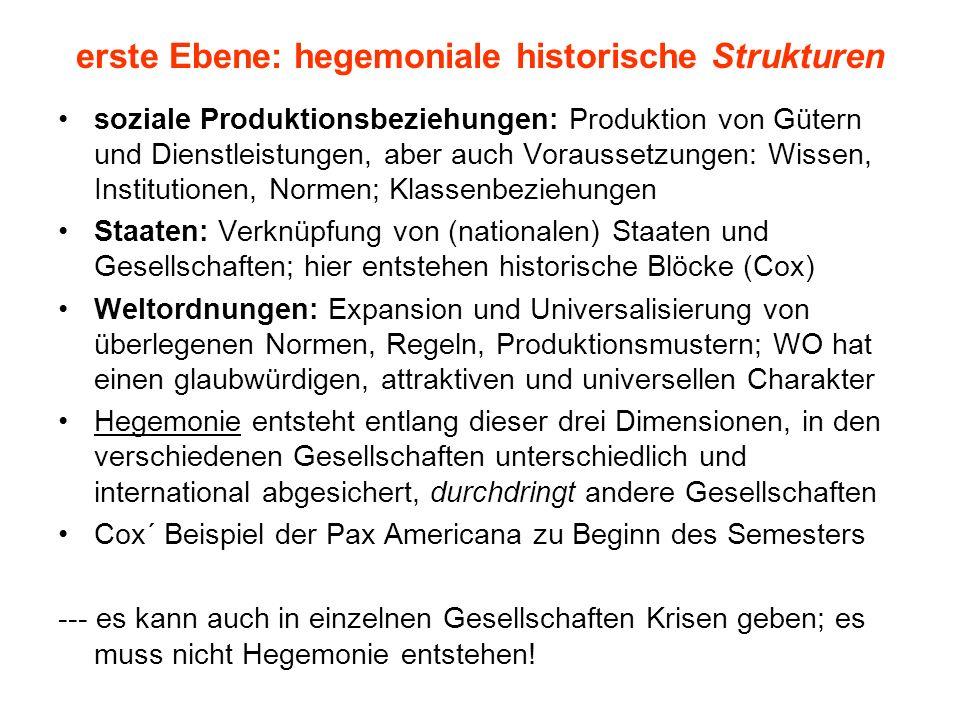 erste Ebene: hegemoniale historische Strukturen