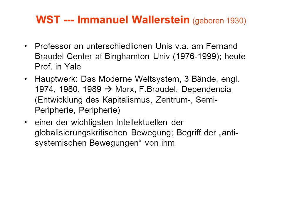 WST --- Immanuel Wallerstein (geboren 1930)