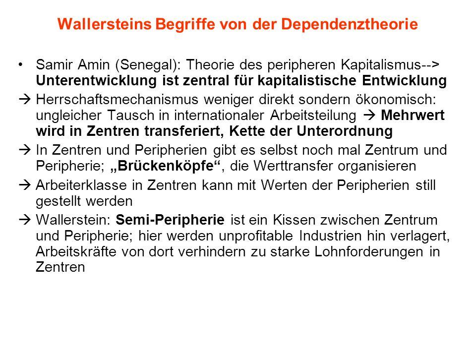 Wallersteins Begriffe von der Dependenztheorie
