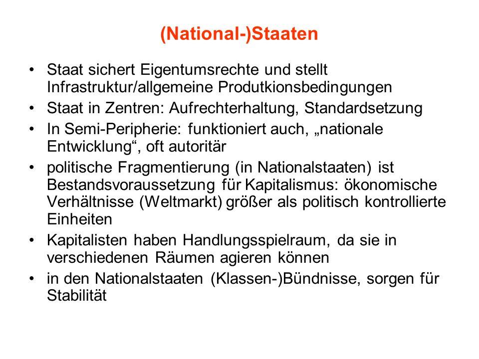 (National-)Staaten Staat sichert Eigentumsrechte und stellt Infrastruktur/allgemeine Produtkionsbedingungen.