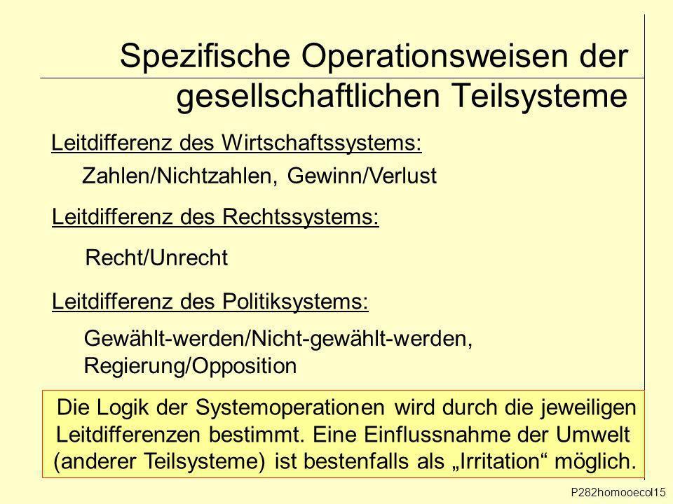 Spezifische Operationsweisen der gesellschaftlichen Teilsysteme