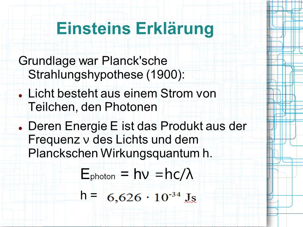 Einsteins Erklärung Ephoton = hν =hc/λ