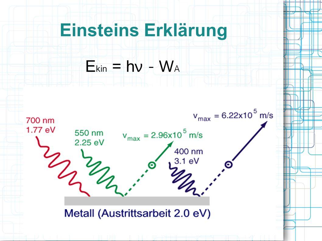 Einsteins Erklärung Ekin = hν - WA