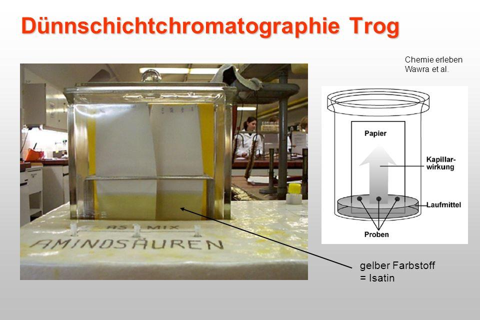 Dünnschichtchromatographie Trog