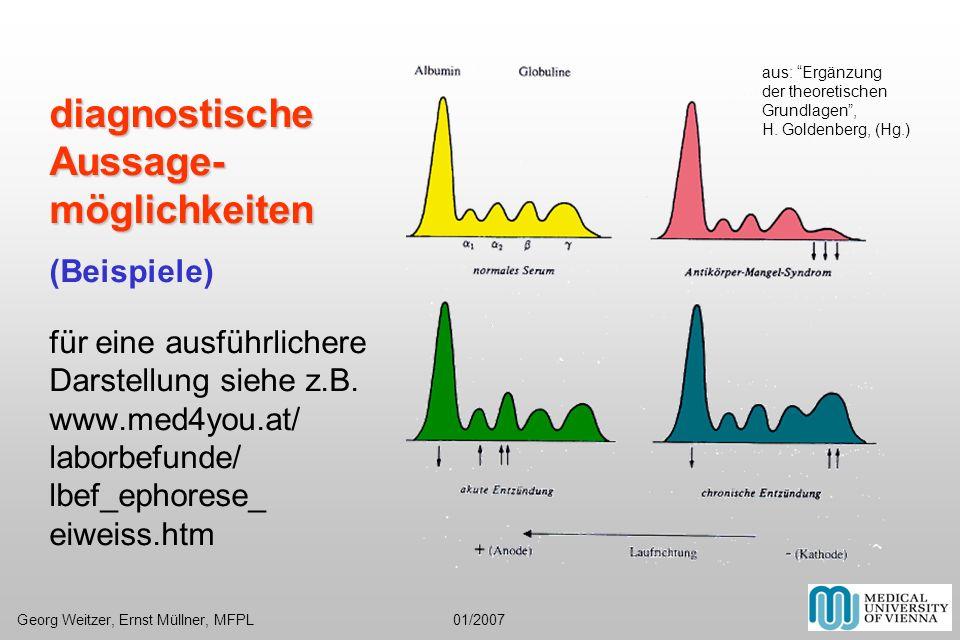 diagnostische Aussage- möglichkeiten (Beispiele) für eine ausführlichere Darstellung siehe z.B. www.med4you.at/ laborbefunde/ lbef_ephorese_ eiweiss.htm