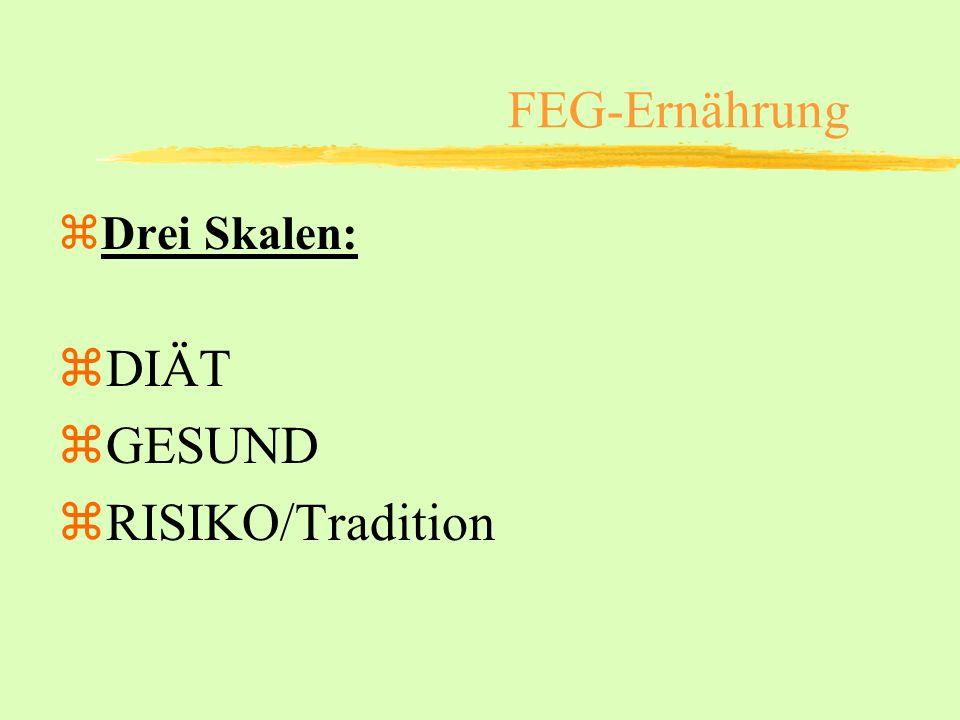 FEG-Ernährung Drei Skalen: DIÄT GESUND RISIKO/Tradition