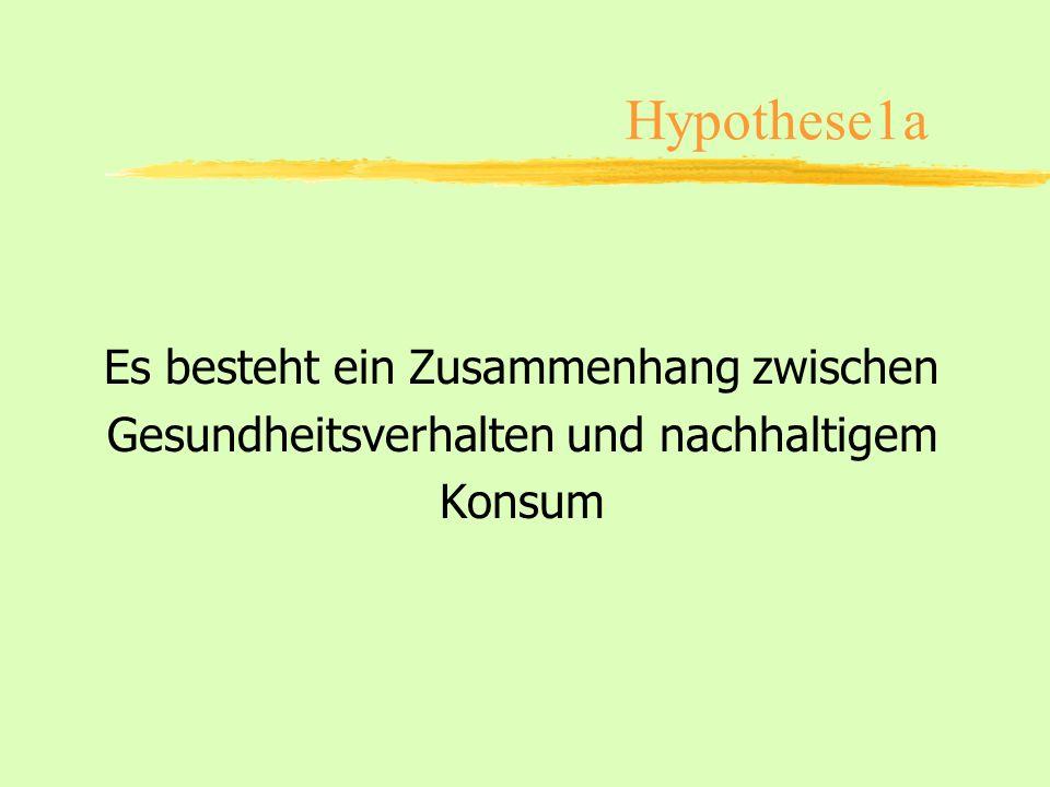 Hypothese1a Es besteht ein Zusammenhang zwischen