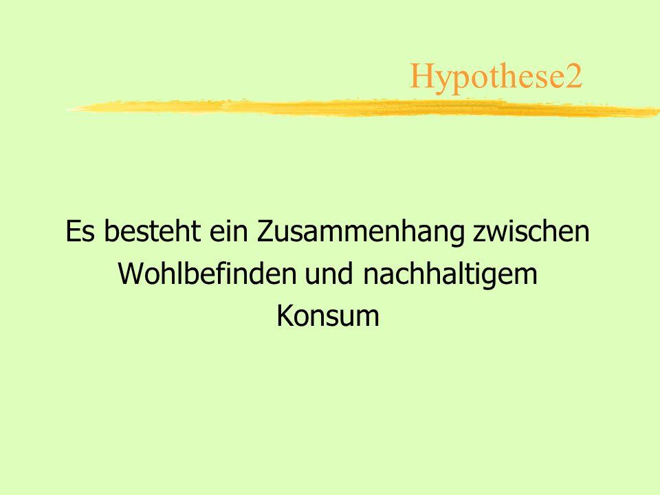 Hypothese2 Es besteht ein Zusammenhang zwischen