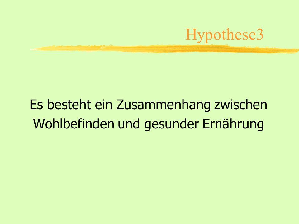 Hypothese3 Es besteht ein Zusammenhang zwischen