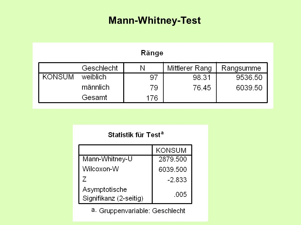 Mann-Whitney-Test