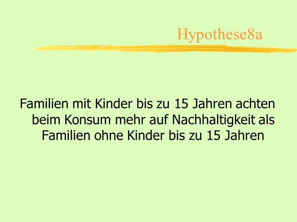 Hypothese8a Familien mit Kinder bis zu 15 Jahren achten beim Konsum mehr auf Nachhaltigkeit als Familien ohne Kinder bis zu 15 Jahren.