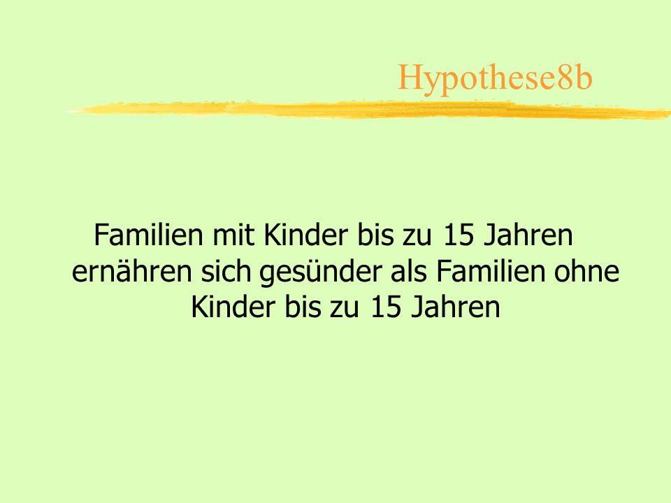 Hypothese8b Familien mit Kinder bis zu 15 Jahren ernähren sich gesünder als Familien ohne Kinder bis zu 15 Jahren.