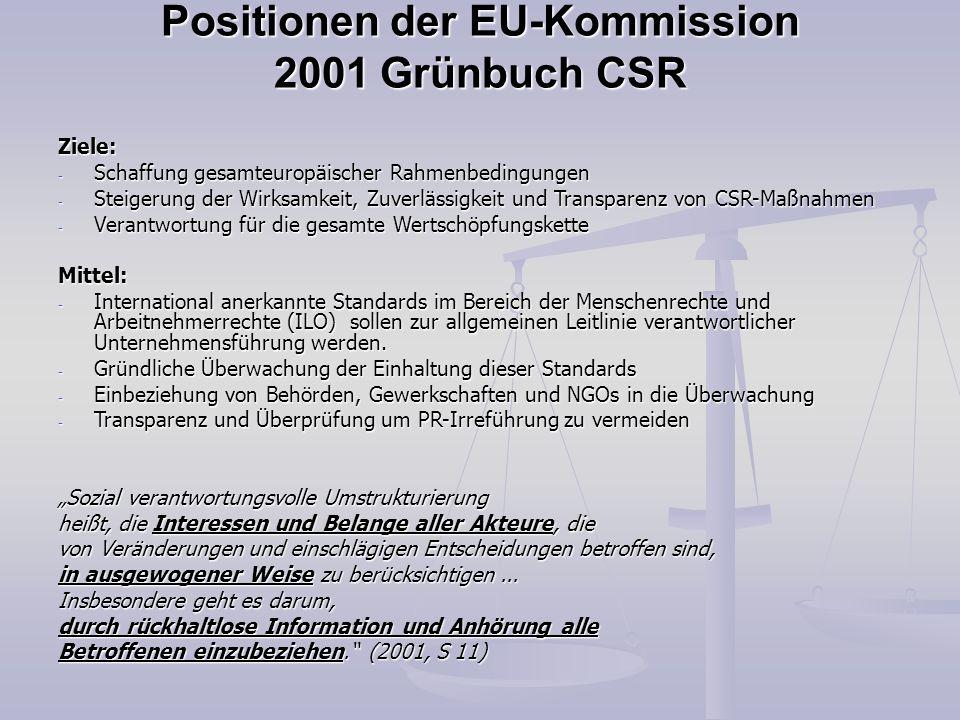 Positionen der EU-Kommission 2001 Grünbuch CSR