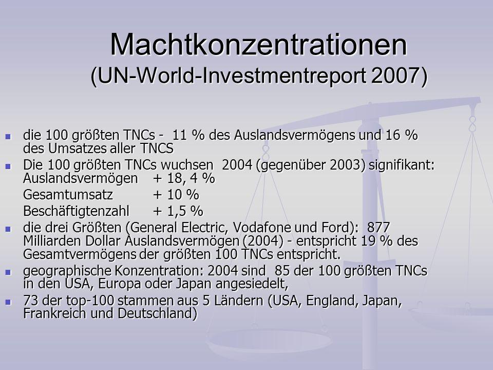 Machtkonzentrationen (UN-World-Investmentreport 2007)