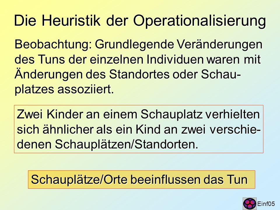Die Heuristik der Operationalisierung
