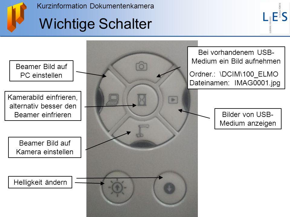 Wichtige Schalter Bei vorhandenem USB-Medium ein Bild aufnehmen
