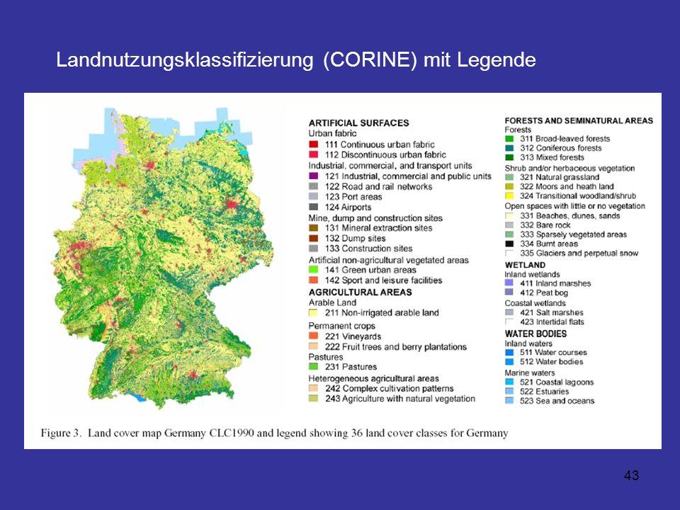 Landnutzungsklassifizierung (CORINE) mit Legende