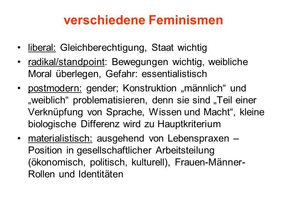 verschiedene Feminismen