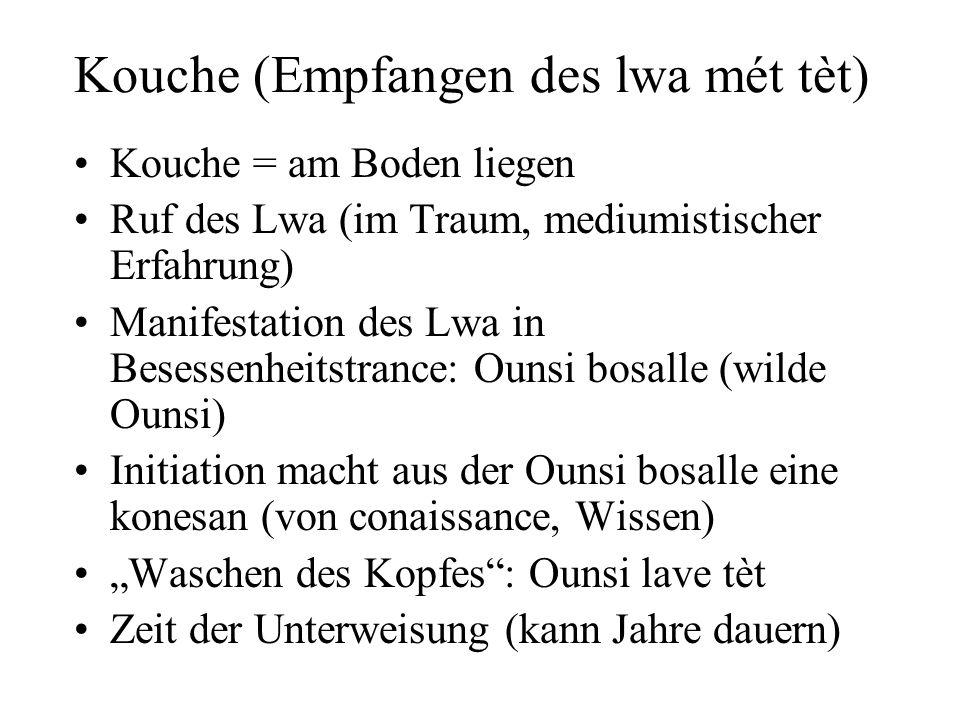 Kouche (Empfangen des lwa mét tèt)