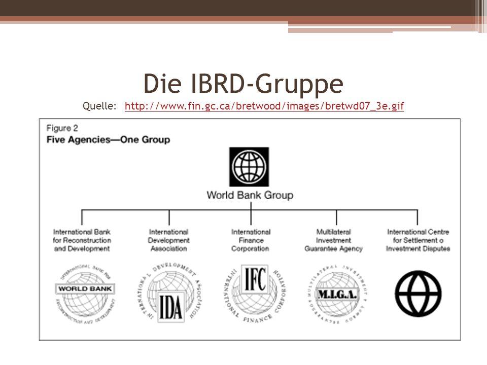 Die IBRD-Gruppe Quelle: http://www. fin. gc