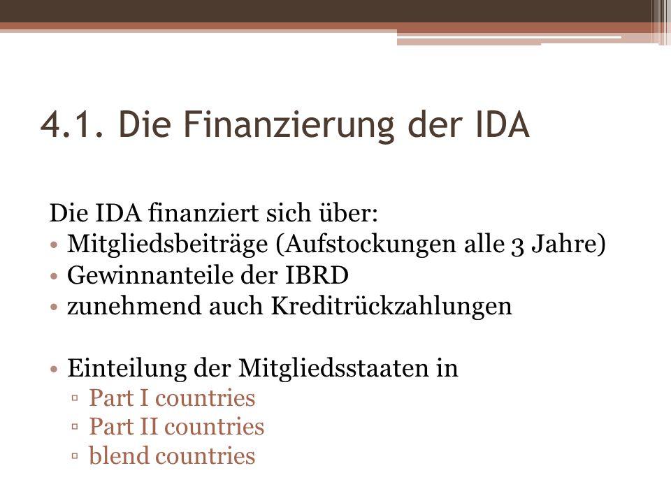 4.1. Die Finanzierung der IDA