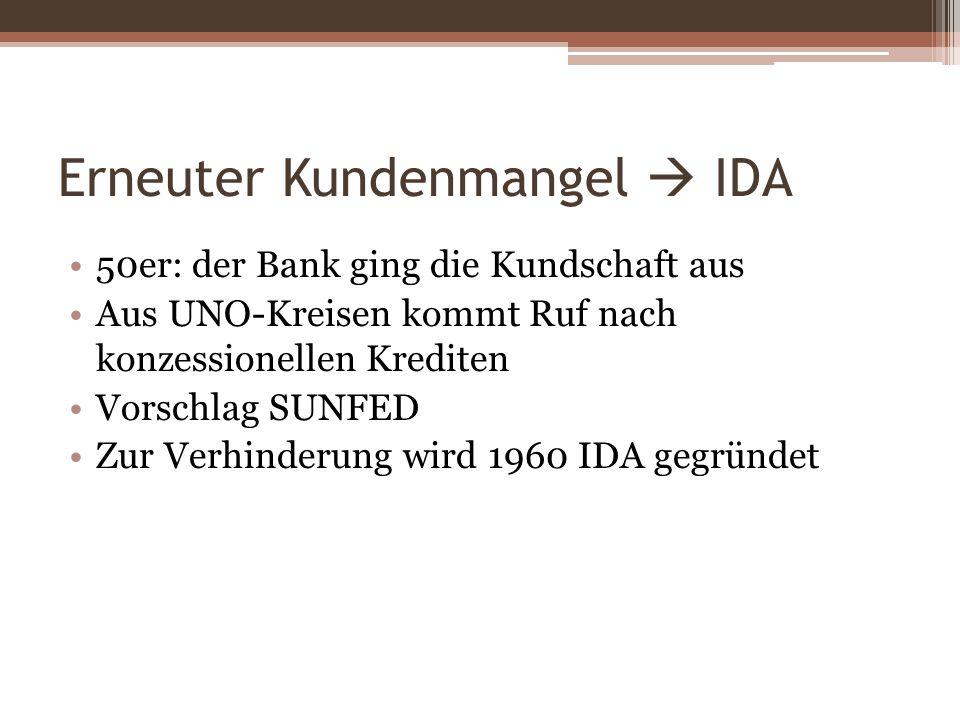 Erneuter Kundenmangel  IDA
