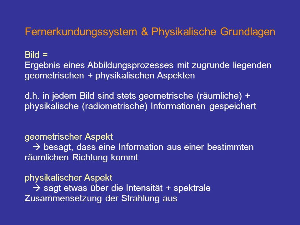 Fernerkundungssystem & Physikalische Grundlagen