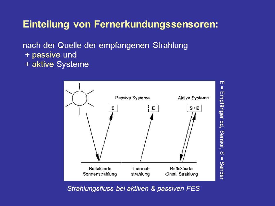 Einteilung von Fernerkundungssensoren: